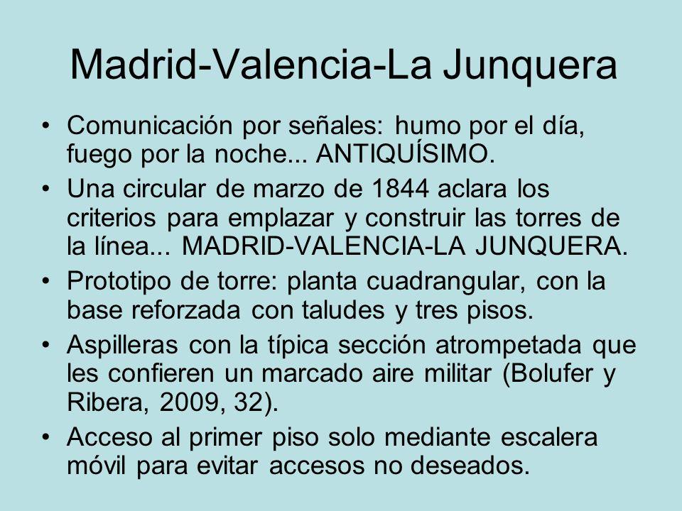 Madrid-Valencia-La Junquera