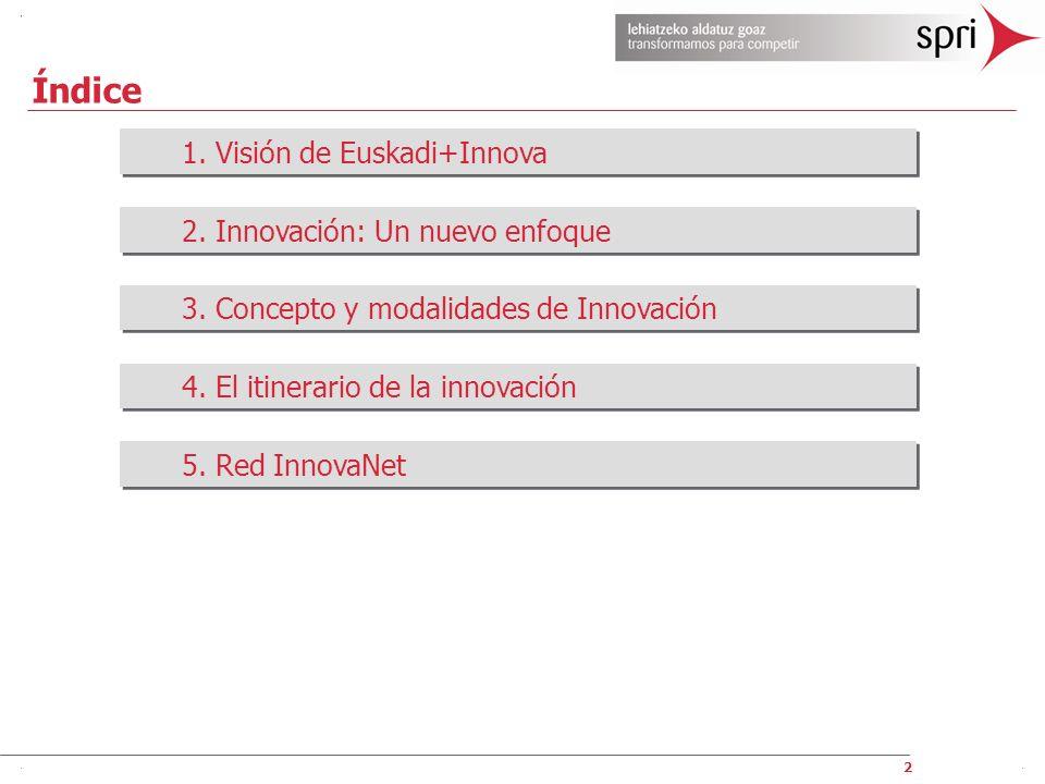 Índice 1. Visión de Euskadi+Innova 2. Innovación: Un nuevo enfoque