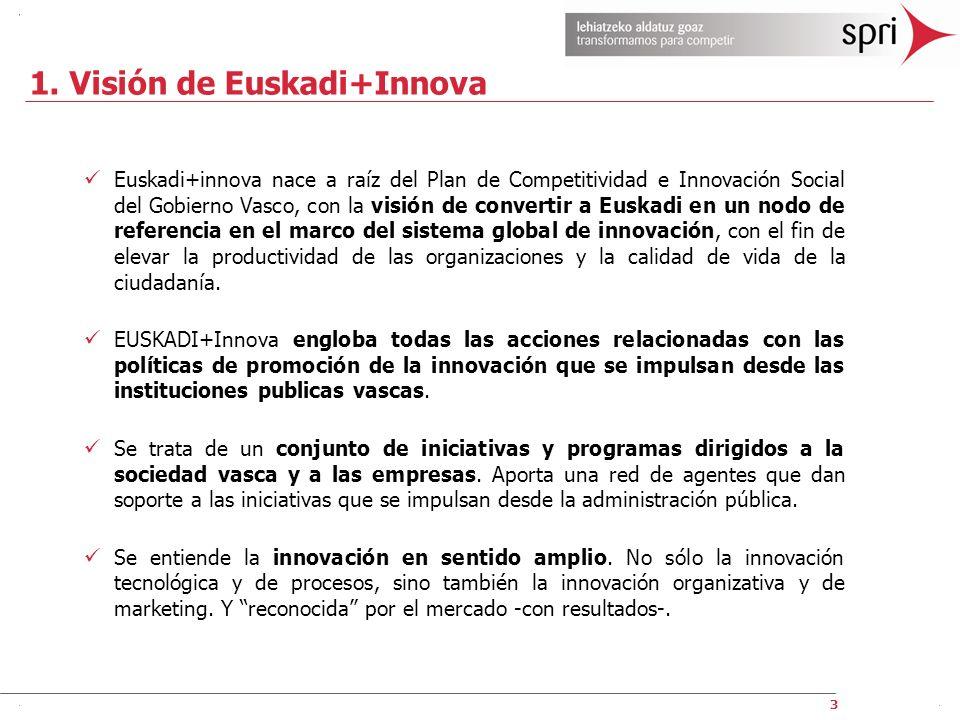 1. Visión de Euskadi+Innova