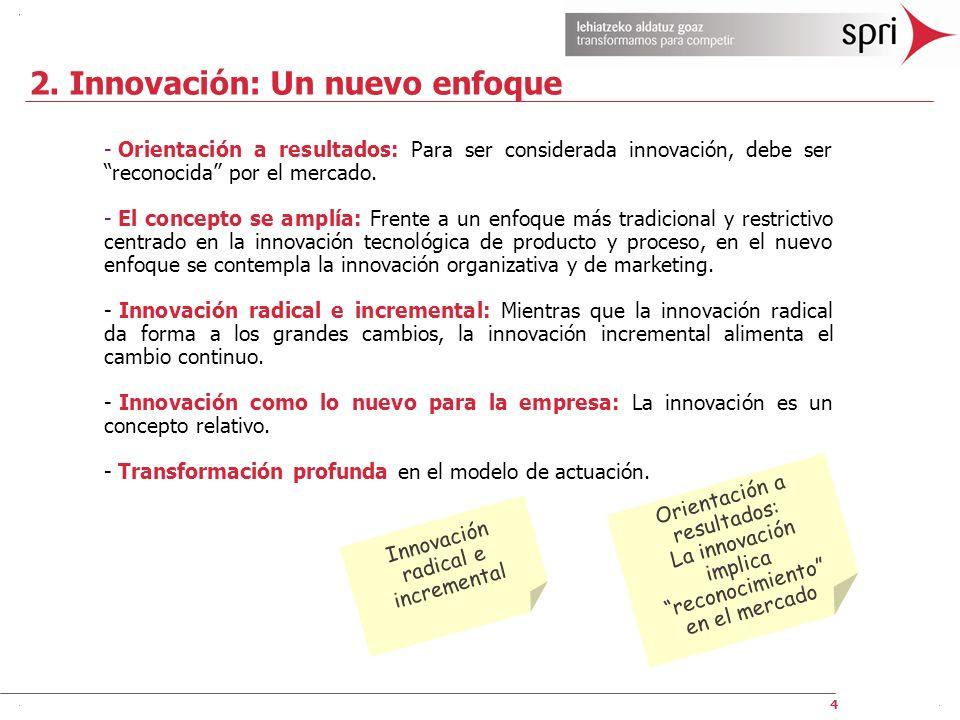 2. Innovación: Un nuevo enfoque