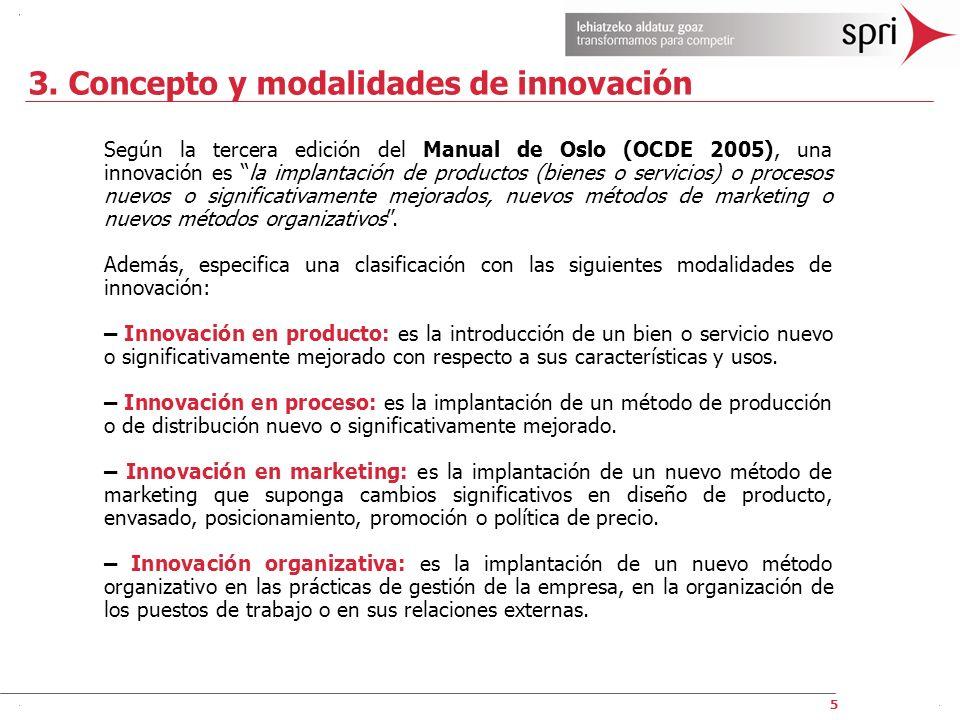 3. Concepto y modalidades de innovación