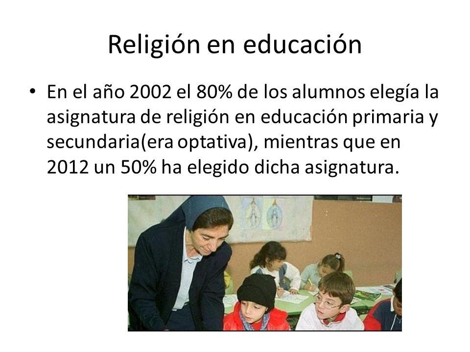 Religión en educación