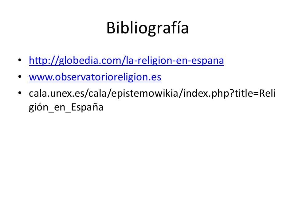 Bibliografía http://globedia.com/la-religion-en-espana