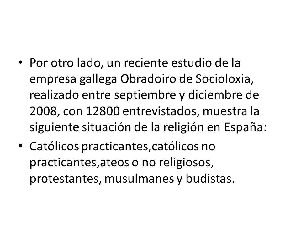 Por otro lado, un reciente estudio de la empresa gallega Obradoiro de Socioloxia, realizado entre septiembre y diciembre de 2008, con 12800 entrevistados, muestra la siguiente situación de la religión en España: