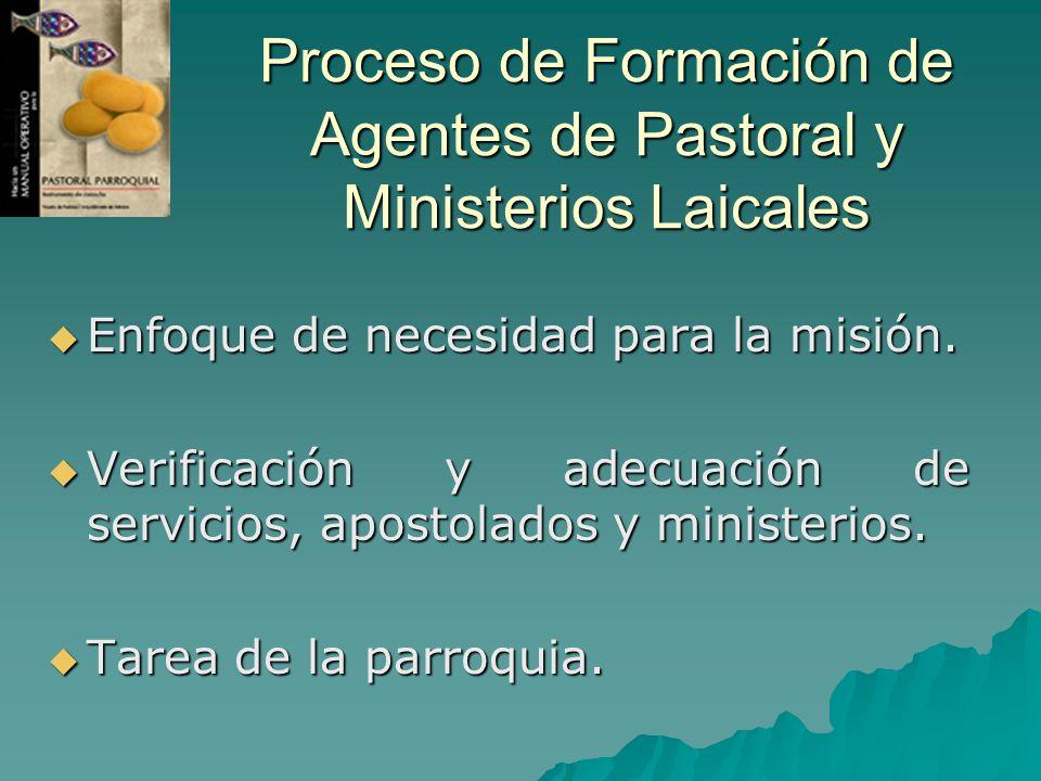 Proceso de Formación de Agentes de Pastoral y Ministerios Laicales