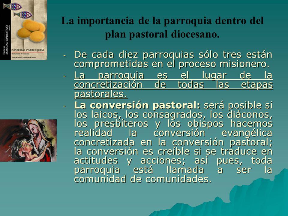 La importancia de la parroquia dentro del plan pastoral diocesano.