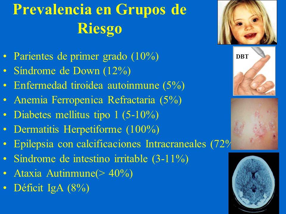 Prevalencia en Grupos de Riesgo