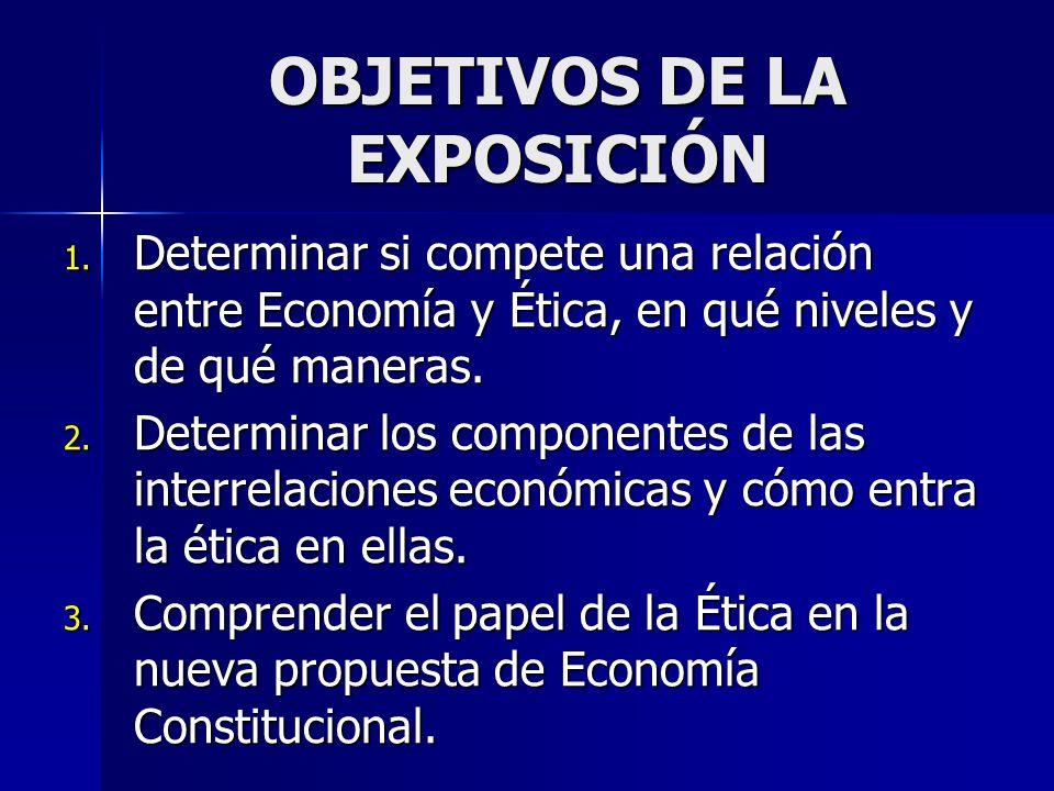 OBJETIVOS DE LA EXPOSICIÓN