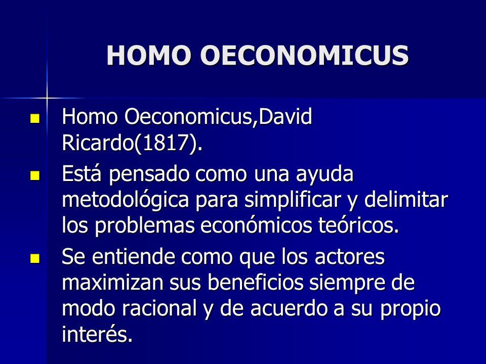 HOMO OECONOMICUS Homo Oeconomicus,David Ricardo(1817).