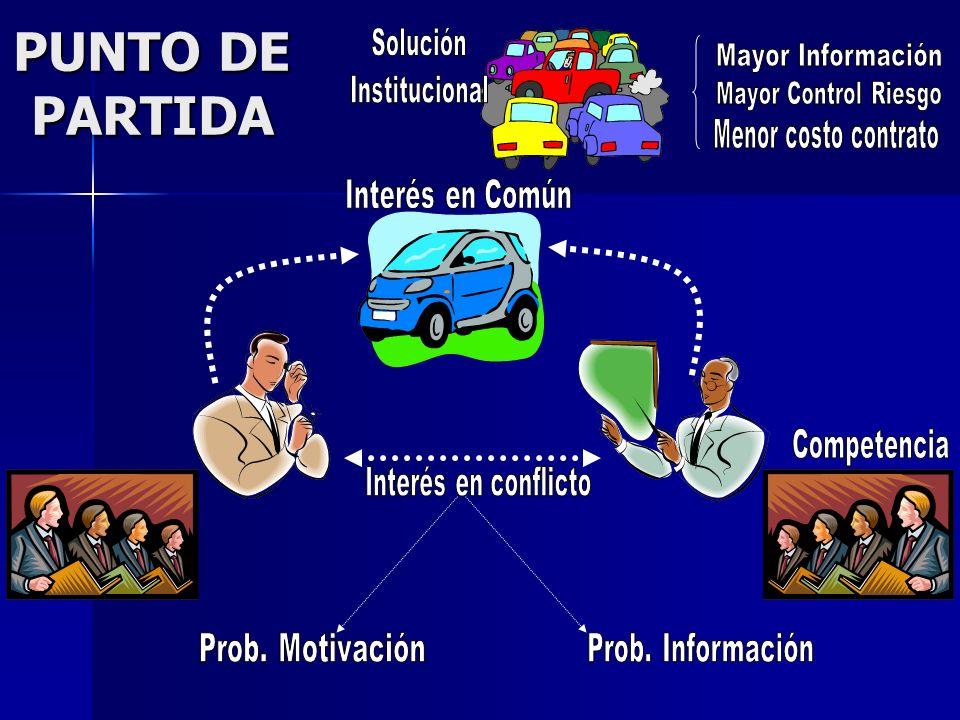 PUNTO DE PARTIDA Solución Institucional Mayor Información