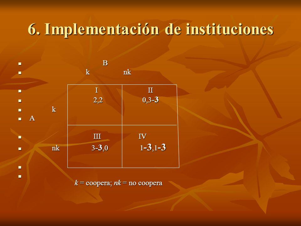 6. Implementación de instituciones