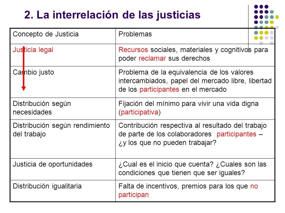 2. La interrelación de las justicias