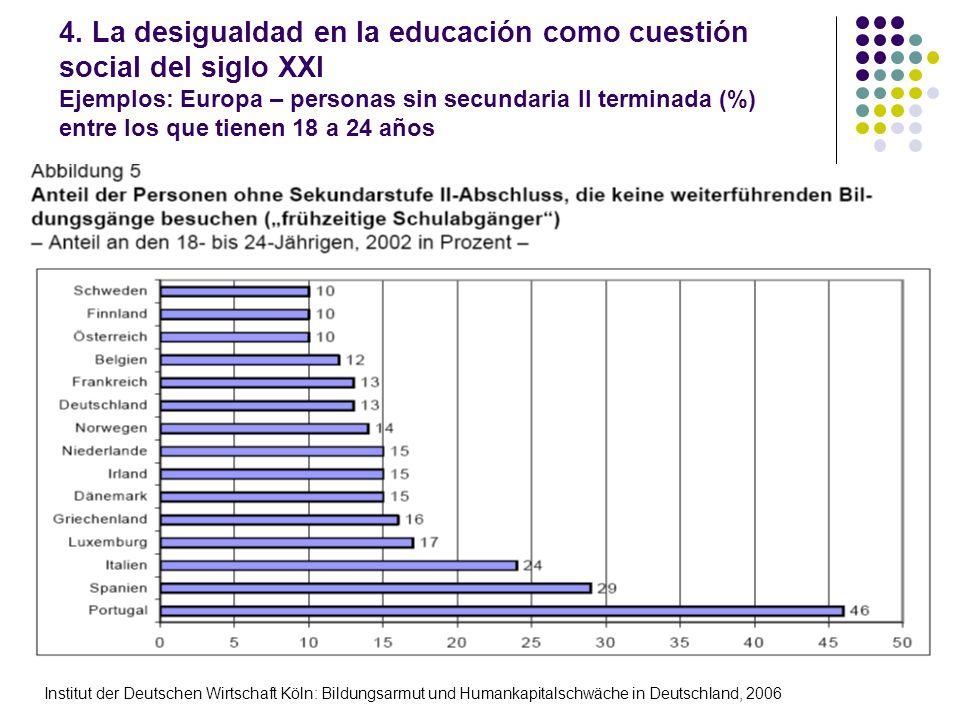 4. La desigualdad en la educación como cuestión social del siglo XXI Ejemplos: Europa – personas sin secundaria II terminada (%) entre los que tienen 18 a 24 años