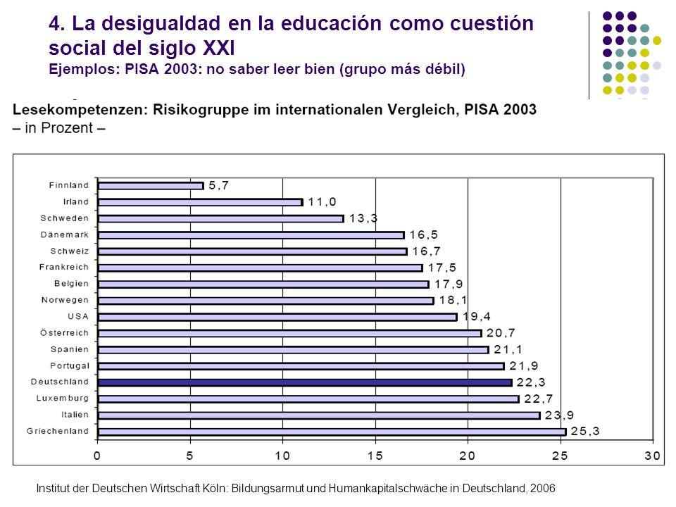 4. La desigualdad en la educación como cuestión social del siglo XXI Ejemplos: PISA 2003: no saber leer bien (grupo más débil)