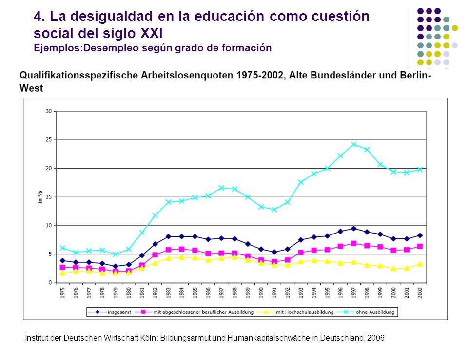 4. La desigualdad en la educación como cuestión social del siglo XXI Ejemplos:Desempleo según grado de formación