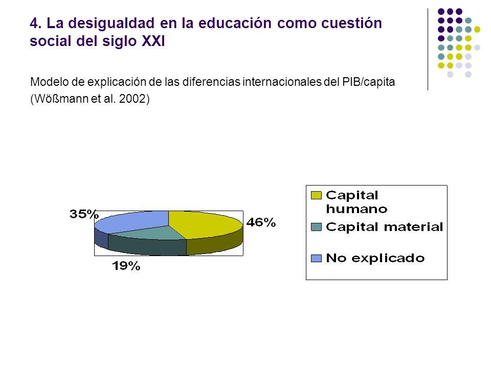 4. La desigualdad en la educación como cuestión social del siglo XXI