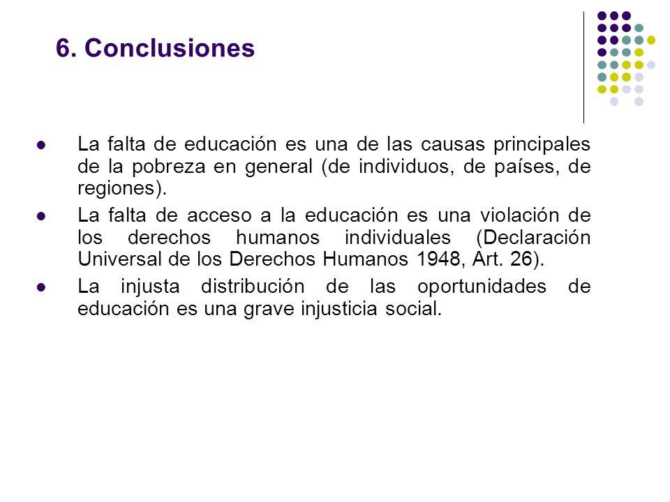 6. Conclusiones La falta de educación es una de las causas principales de la pobreza en general (de individuos, de países, de regiones).