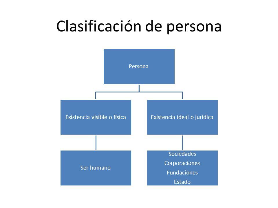 Clasificación de persona