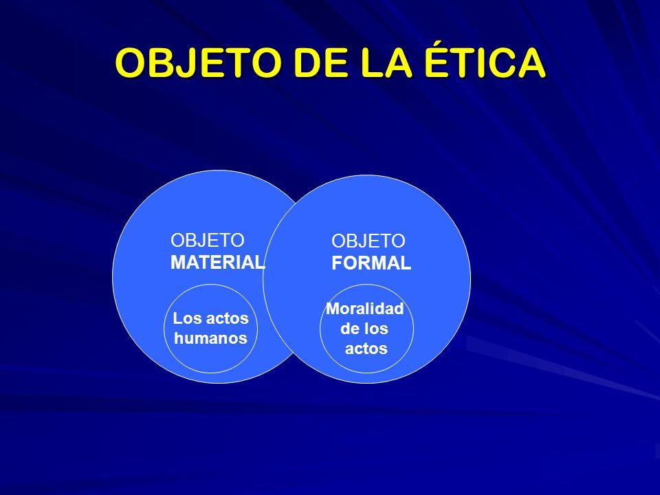 OBJETO DE LA ÉTICA OBJETO OBJETO MATERIAL FORMAL Moralidad Los actos