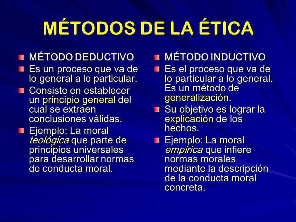 MÉTODOS DE LA ÉTICA MÉTODO DEDUCTIVO