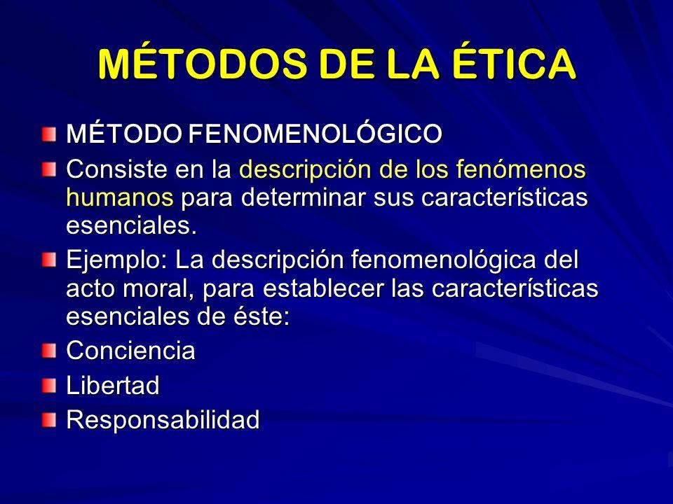 MÉTODOS DE LA ÉTICA MÉTODO FENOMENOLÓGICO