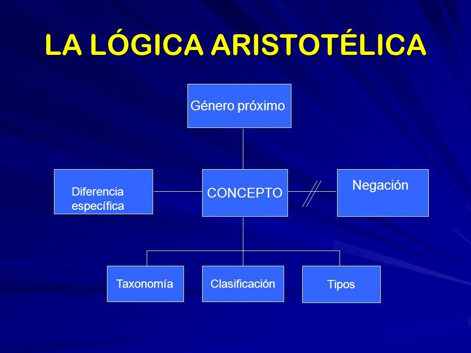LA LÓGICA ARISTOTÉLICA