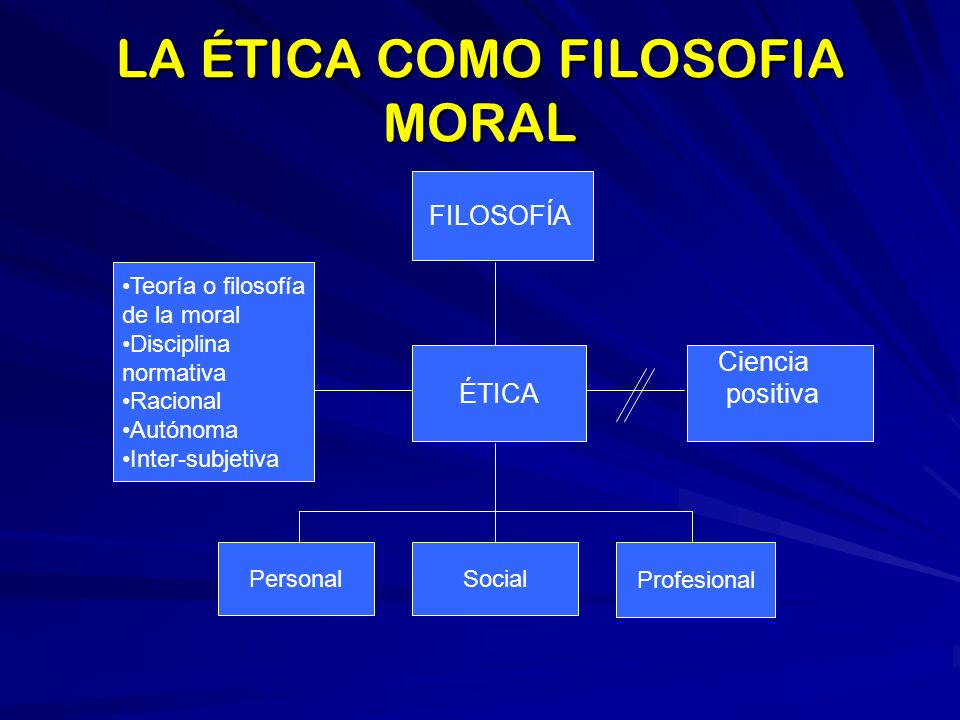 LA ÉTICA COMO FILOSOFIA MORAL