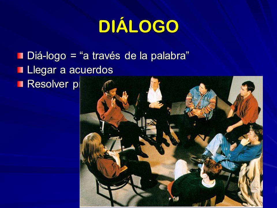 DIÁLOGO Diá-logo = a través de la palabra Llegar a acuerdos