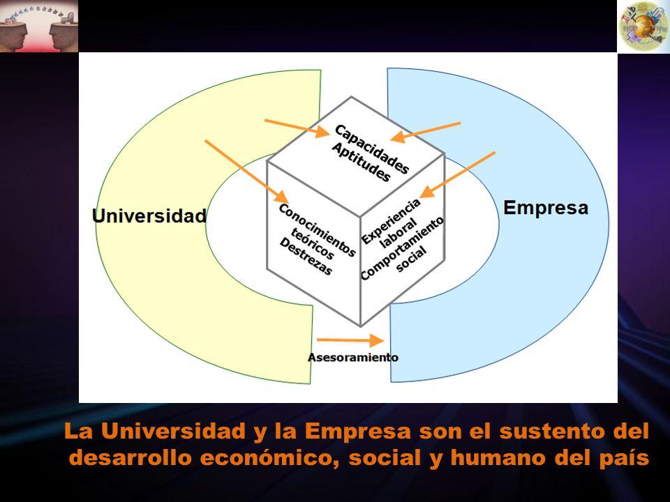 La Universidad y la Empresa son el sustento del desarrollo económico, social y humano del país