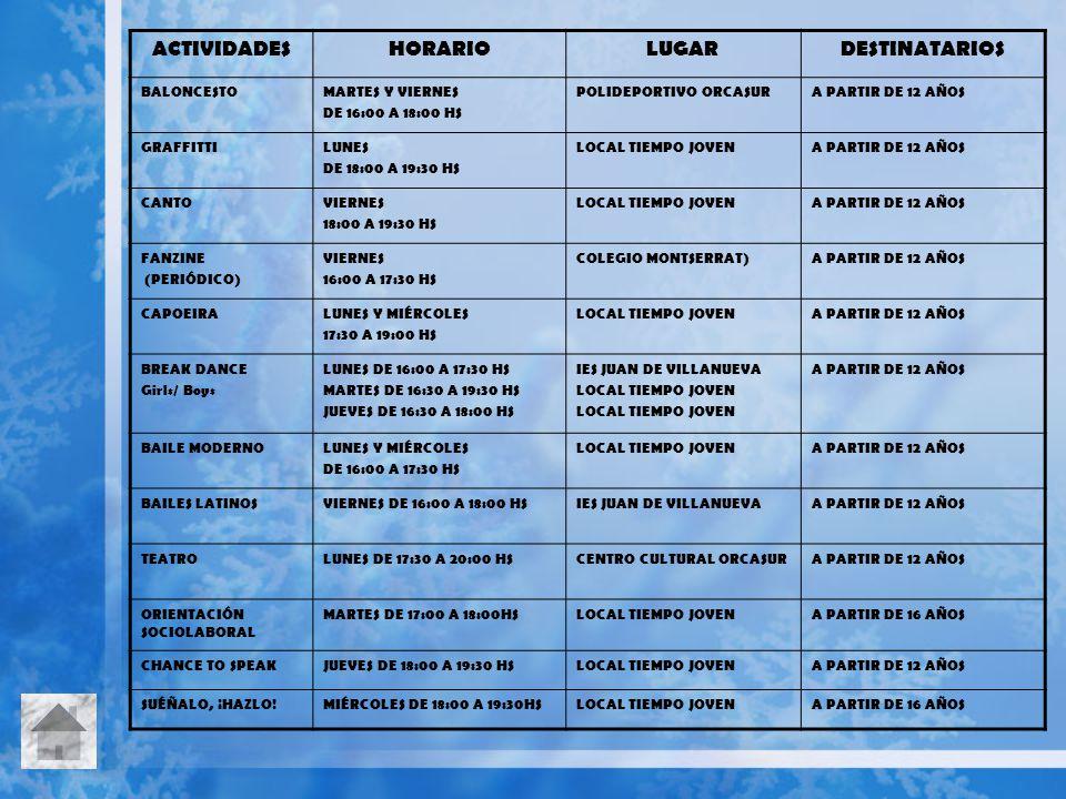 ACTIVIDADES HORARIO LUGAR DESTINATARIOS
