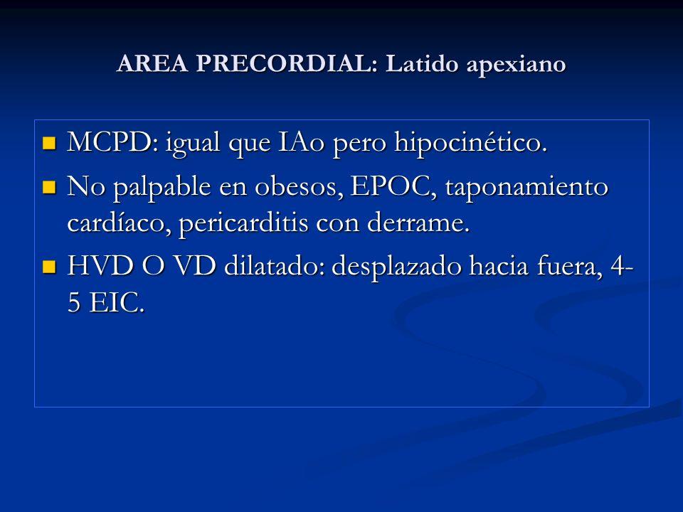 AREA PRECORDIAL: Latido apexiano