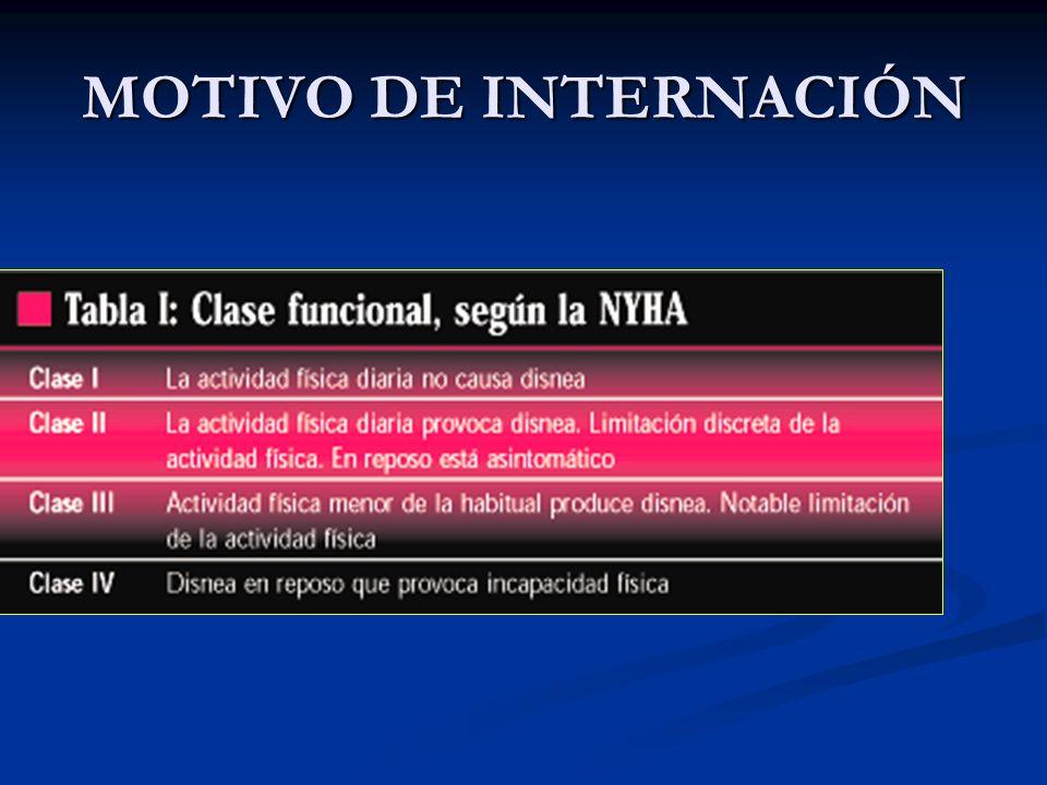 MOTIVO DE INTERNACIÓN