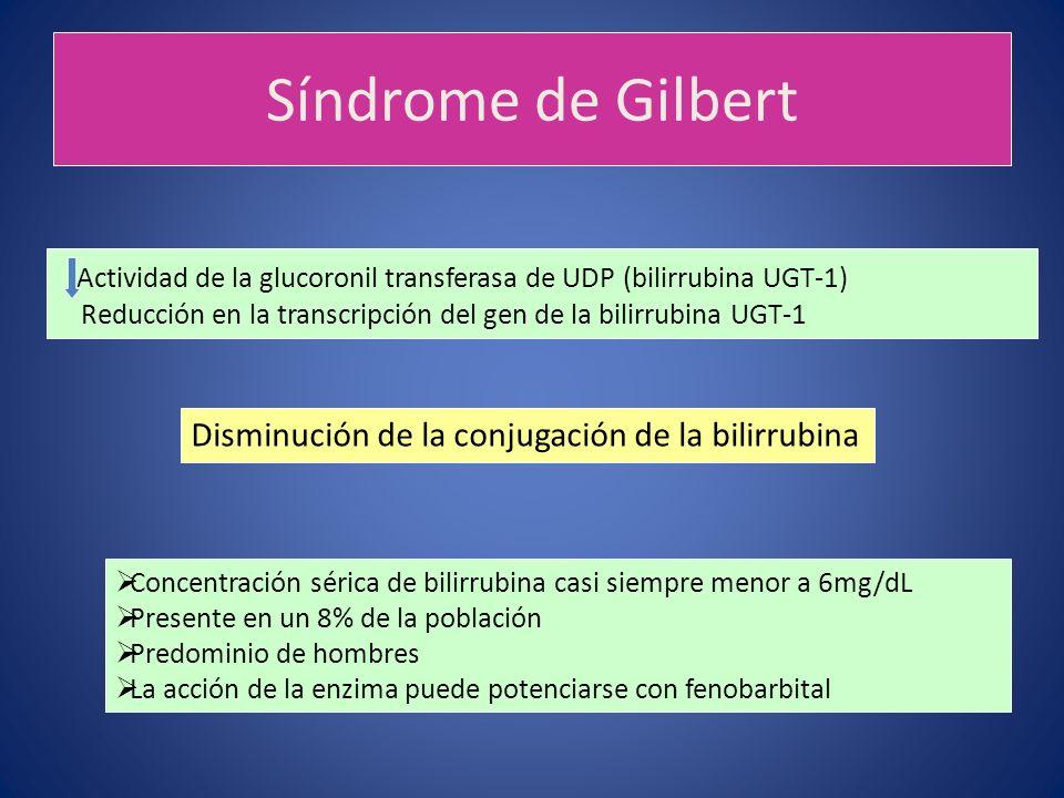 Síndrome de Gilbert Disminución de la conjugación de la bilirrubina