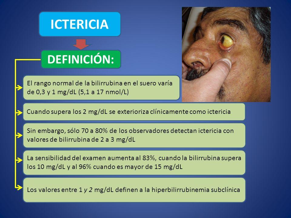 ICTERICIA DEFINICIÓN: