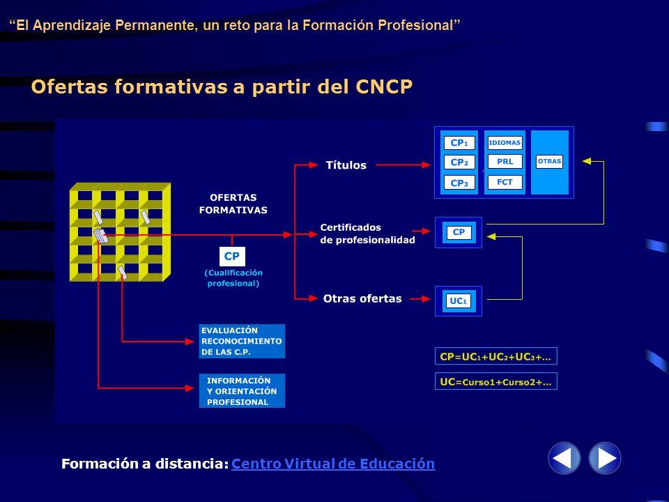 Ofertas formativas a partir del CNCP