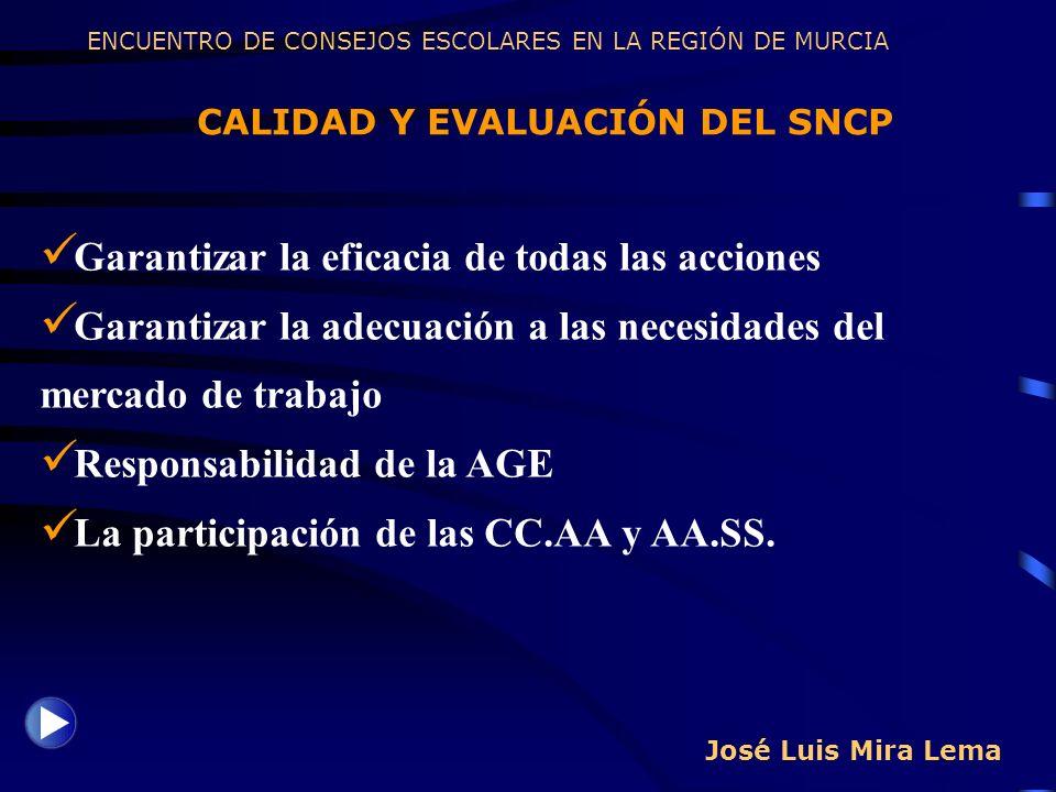 CALIDAD Y EVALUACIÓN DEL SNCP