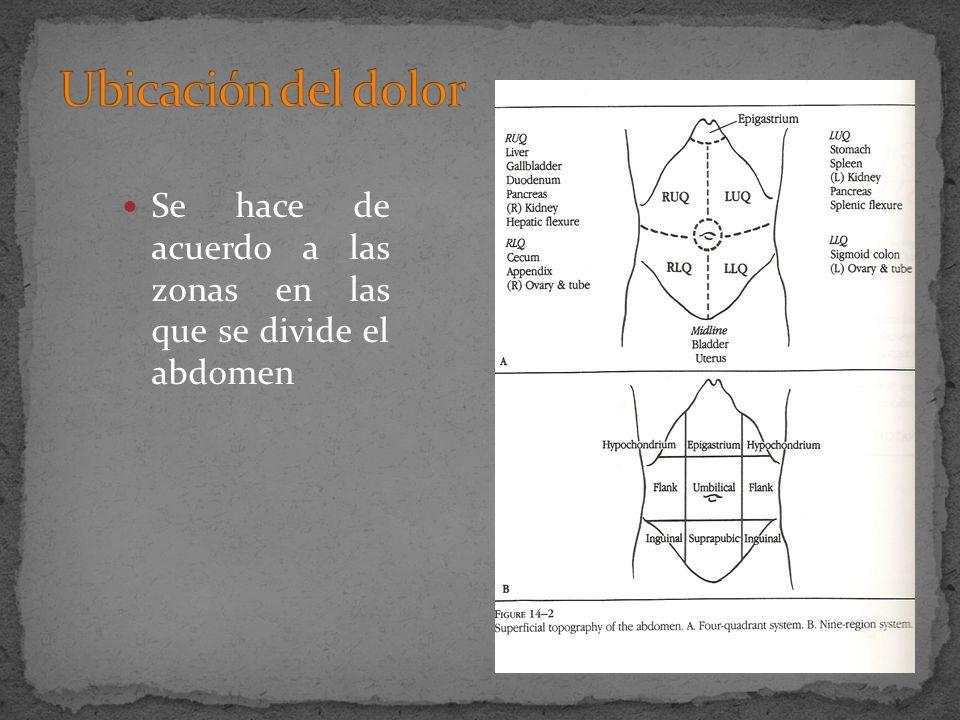 Ubicación del dolor Se hace de acuerdo a las zonas en las que se divide el abdomen