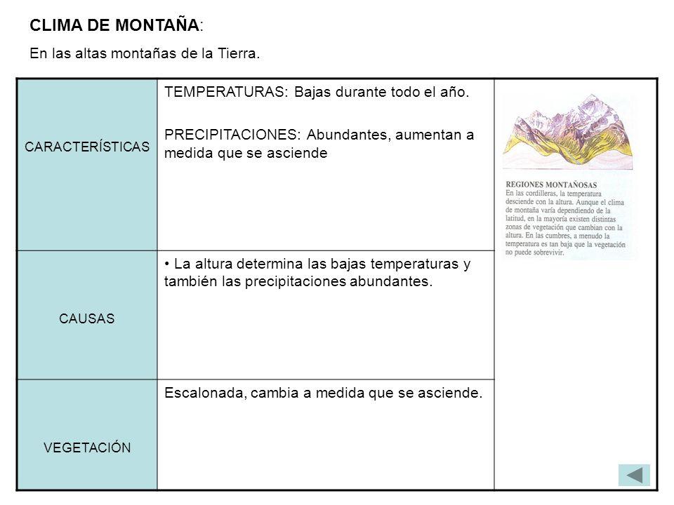 CLIMA DE MONTAÑA: En las altas montañas de la Tierra.