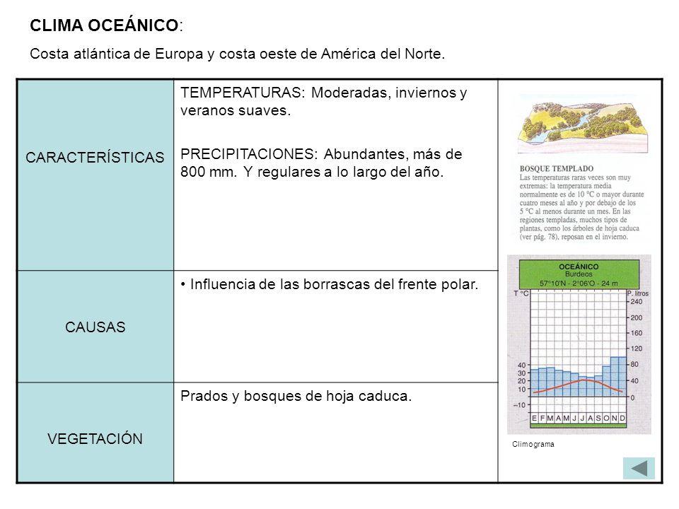 CLIMA OCEÁNICO: Costa atlántica de Europa y costa oeste de América del Norte. CARACTERÍSTICAS. TEMPERATURAS: Moderadas, inviernos y veranos suaves.