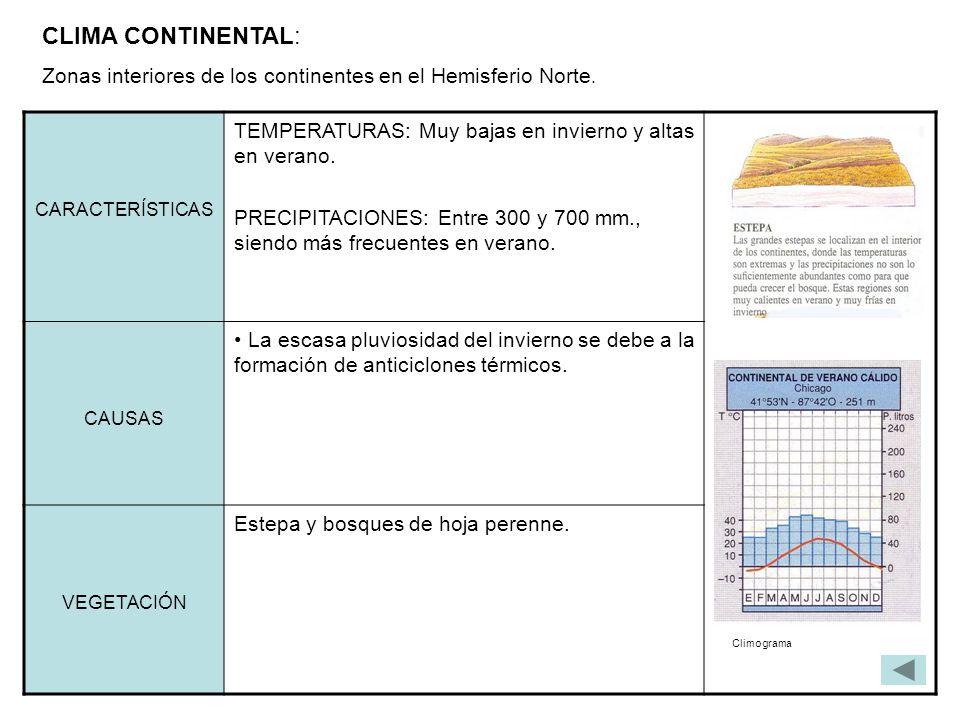 CLIMA CONTINENTAL: Zonas interiores de los continentes en el Hemisferio Norte. CARACTERÍSTICAS.