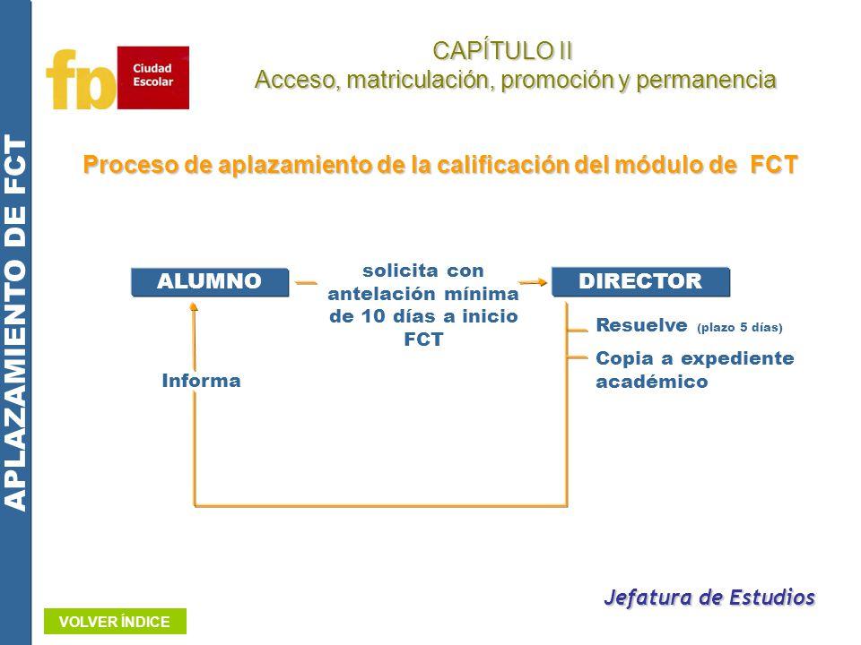 Proceso de aplazamiento de la calificación del módulo de FCT