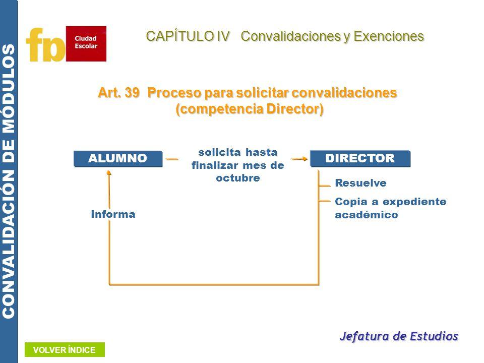 Art. 39 Proceso para solicitar convalidaciones (competencia Director)