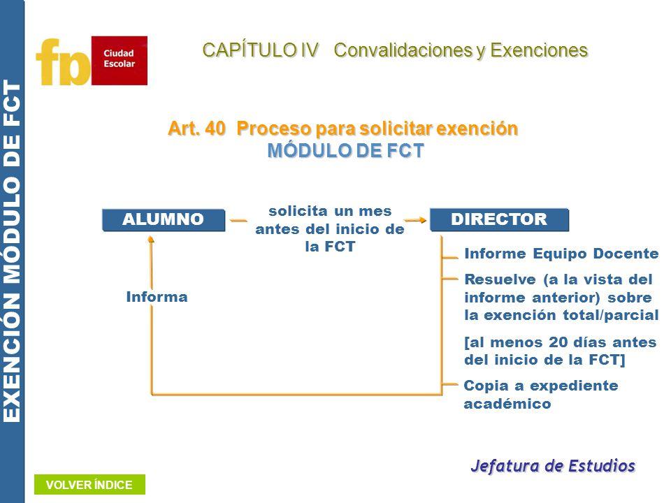 Art. 40 Proceso para solicitar exención