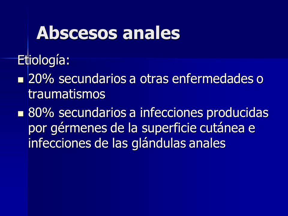 Abscesos anales Etiología: