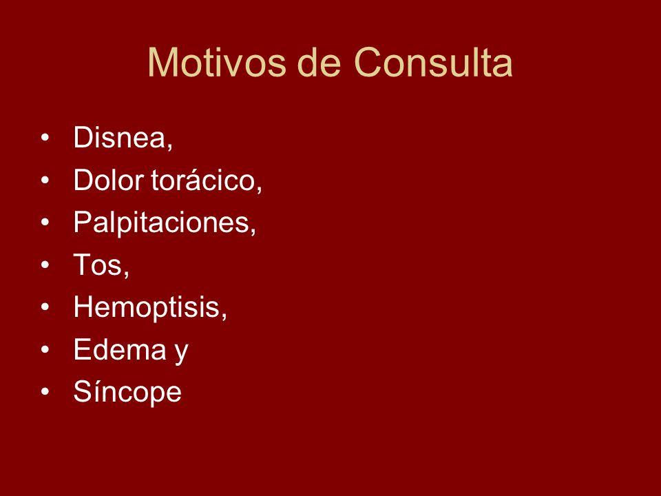 Motivos de Consulta Disnea, Dolor torácico, Palpitaciones, Tos,