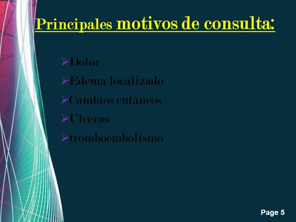 Principales motivos de consulta: