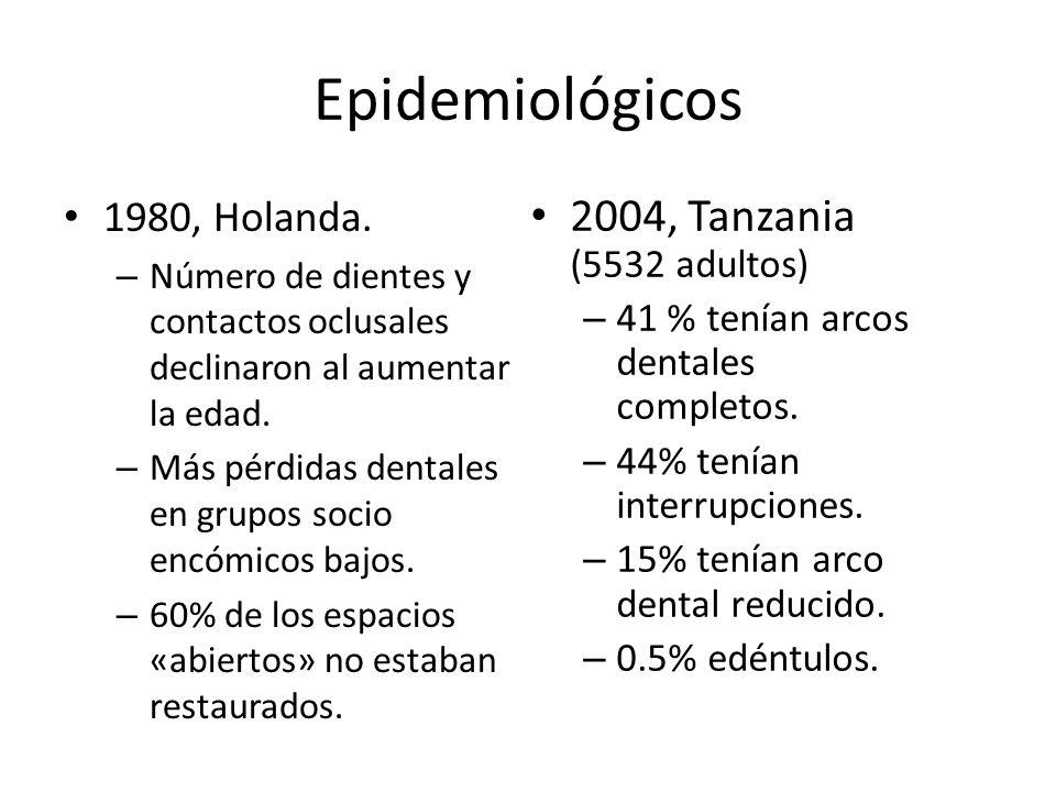 Epidemiológicos 2004, Tanzania (5532 adultos) 1980, Holanda.