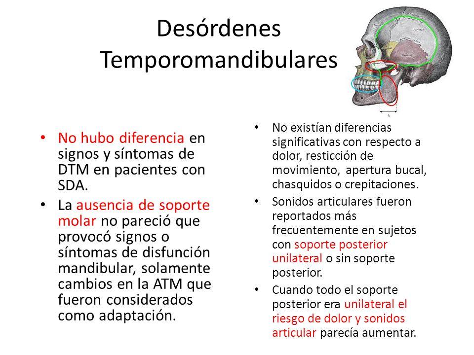 Desórdenes Temporomandibulares