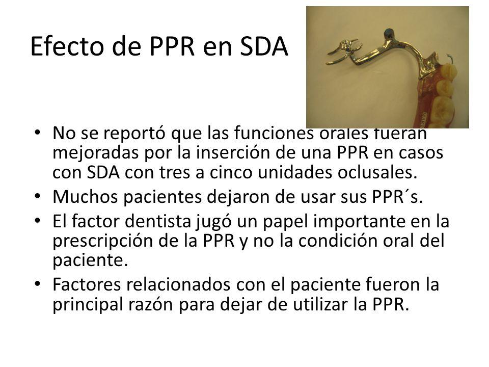 Efecto de PPR en SDA