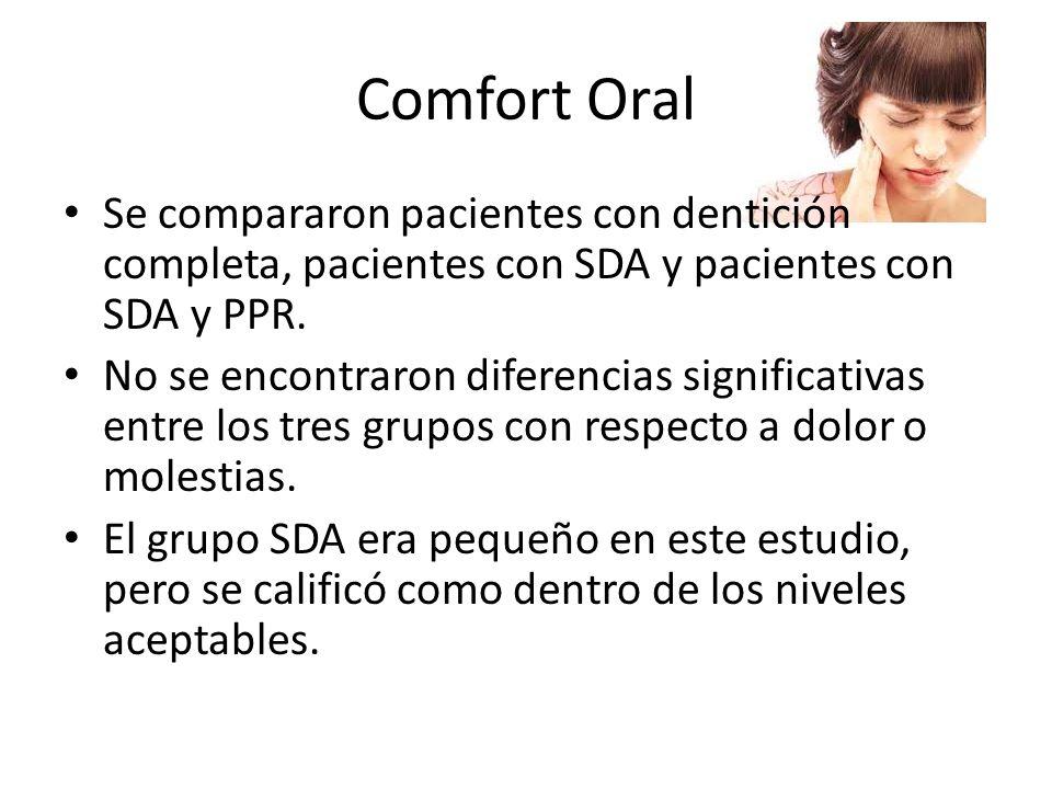 Comfort Oral Se compararon pacientes con dentición completa, pacientes con SDA y pacientes con SDA y PPR.